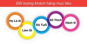 Hướng dẫn phân tích khách hàng tiềm năng